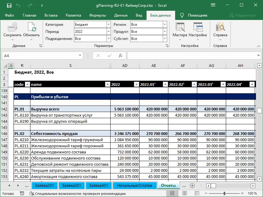 Пример отчетов по бюджету
