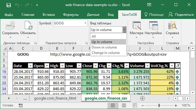Пользовательские виды таблиц